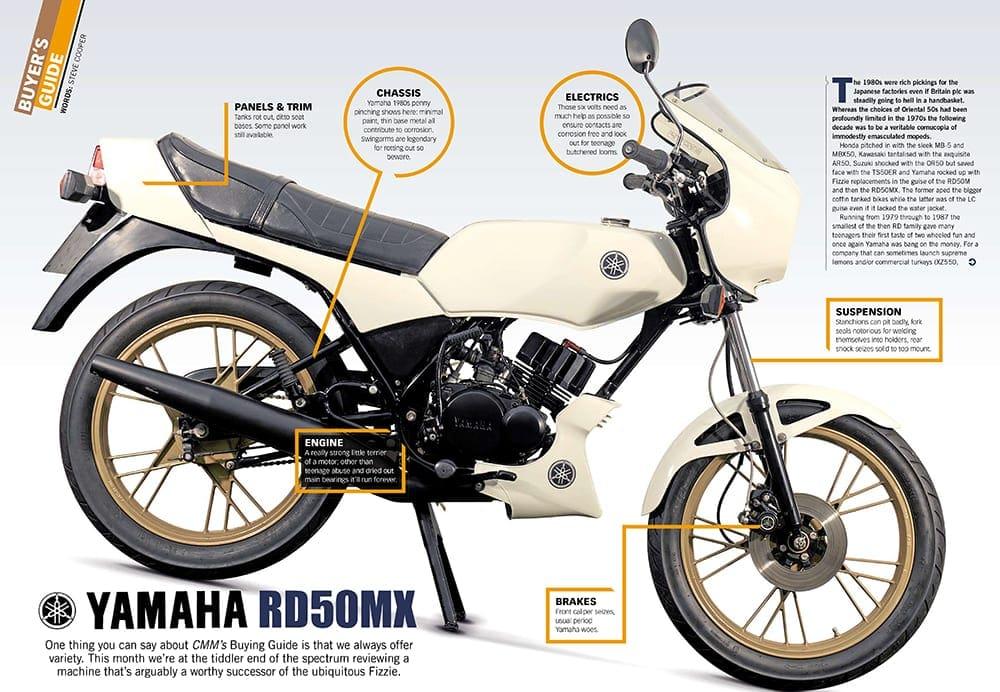 9200ba1b309 At a glance guide – Yamaha RD50 MX – Classic Motorcycle Mechanics